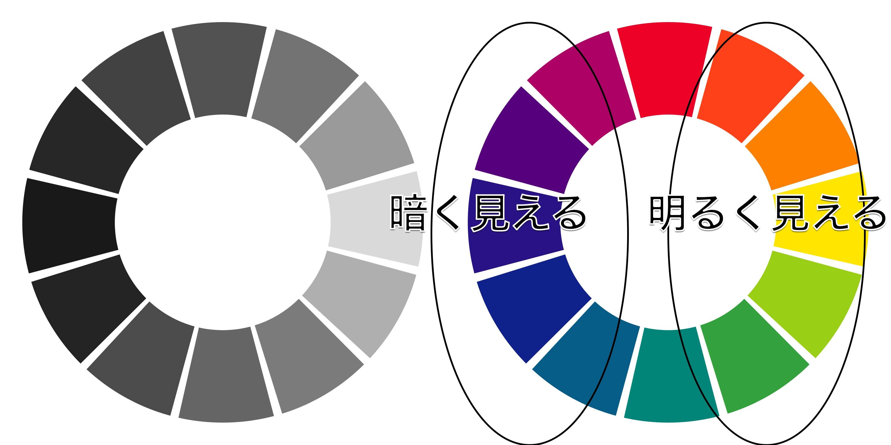 イラスト色相環のコ1ピー