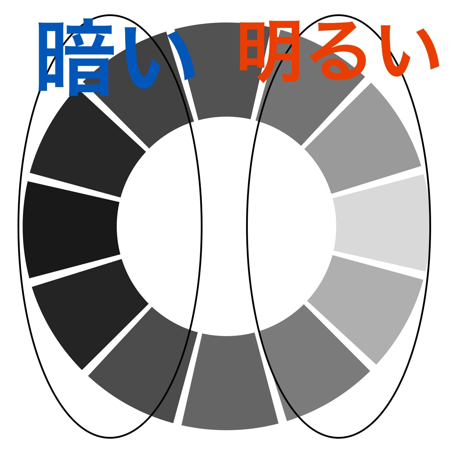 イラスト色1相環のコピー
