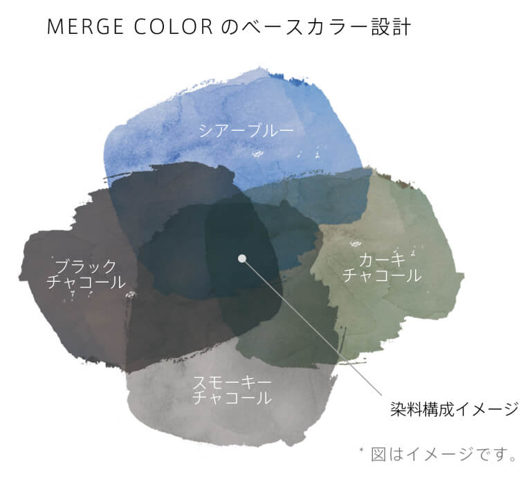 MERGE COLOR
